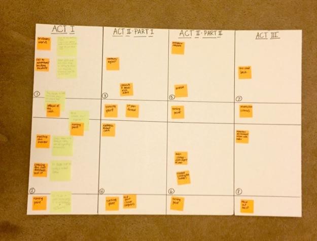 Presentation board:Sequencing board